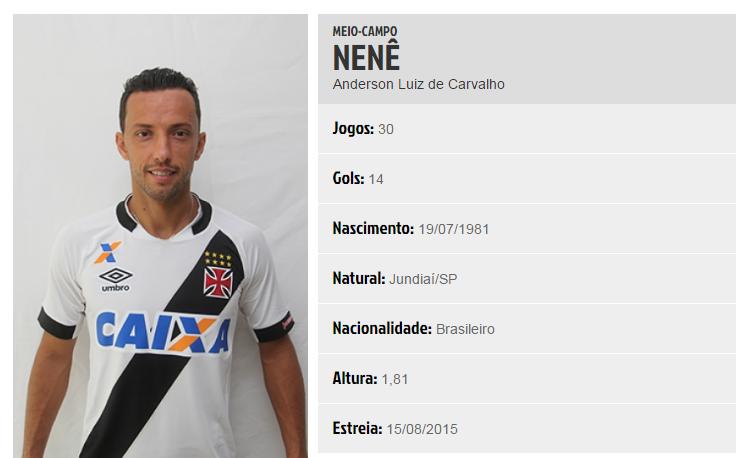 Nenê jogou 98% dos jogos disputados pelo time e dos 32 jogos de  invencibilidade do Cruzmaltino (Reprodução  Site oficial do Vasco) f4039a22d5160